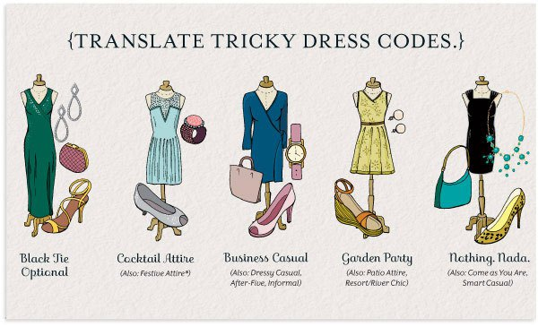 #TipfulTuesday: Wedding Dress Code